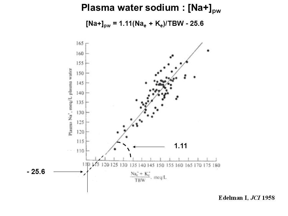 Plasma water sodium : [Na+]pw [Na+]pw = 1.11(Nae + Ke)/TBW - 25.6